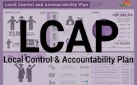 Local Control and Accountability Plan Sign